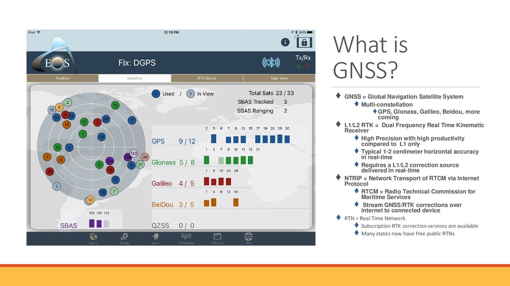 What is GNSS? ♦ GNSS = Global Navigation Satell...