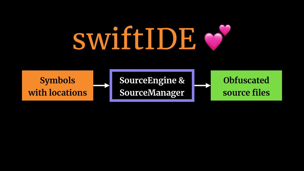 swiftIDE  Symbols 