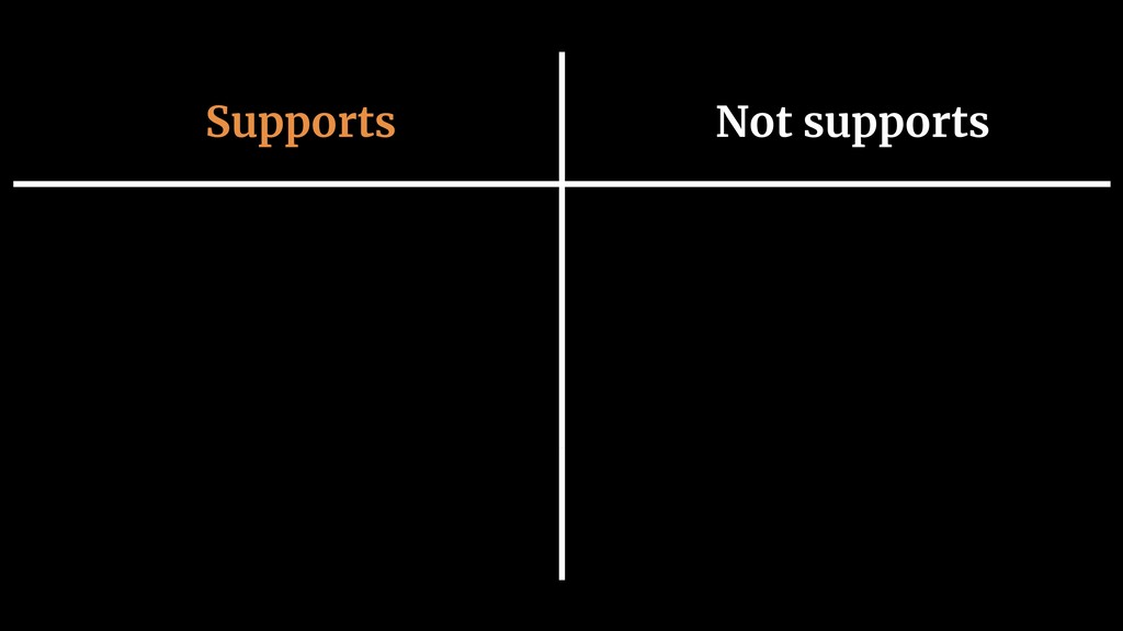 Supports Not supports