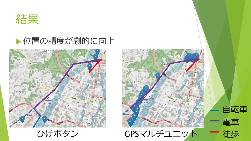 結果  位置の精度が劇的に向上 徒歩 電車 自転車 ひげボタン GPSマルチユニット