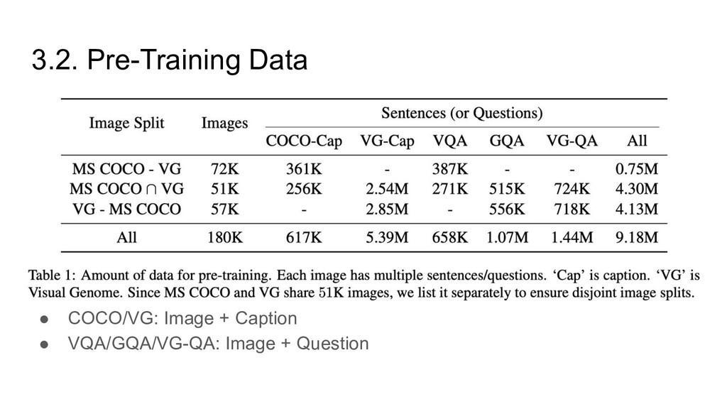 3.2. Pre-Training Data ● COCO/VG: Image + Capti...