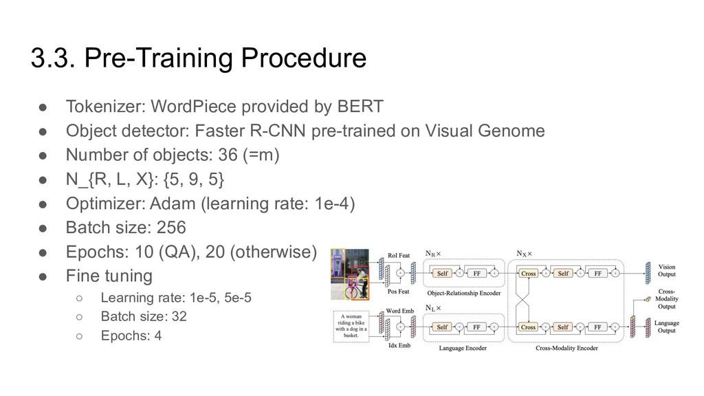 3.3. Pre-Training Procedure ● Tokenizer: WordPi...