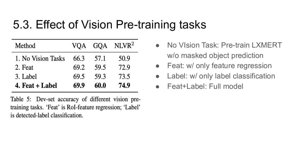 5.3. Effect of Vision Pre-training tasks ● No V...