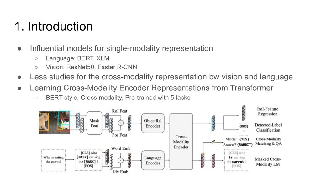 1. Introduction ● Influential models for single...