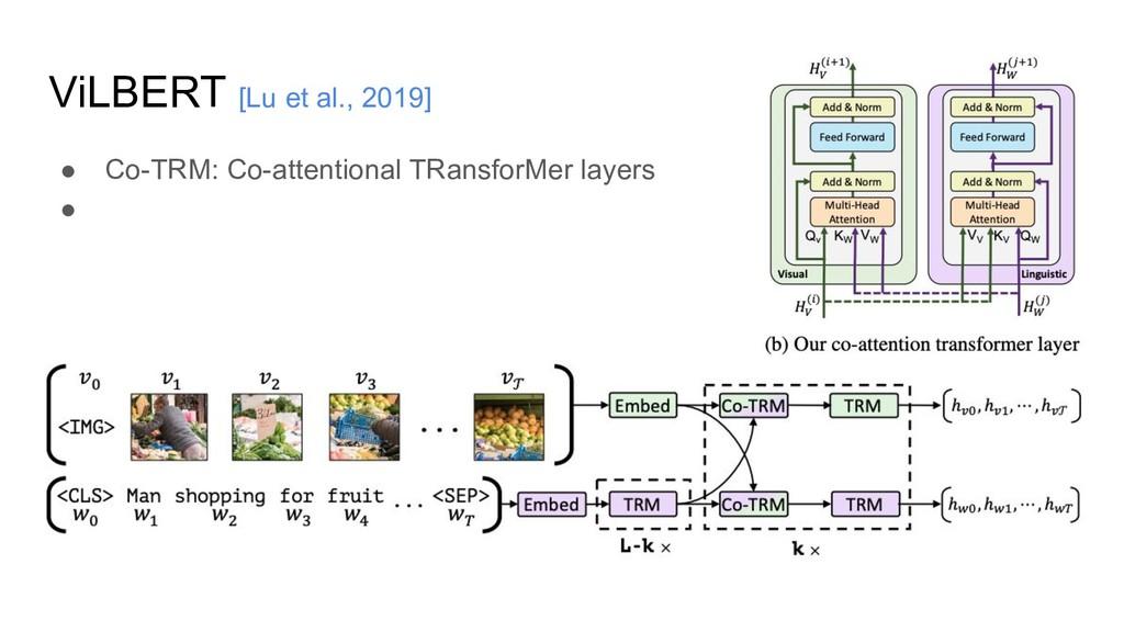 ViLBERT [Lu et al., 2019] ● Co-TRM: Co-attentio...