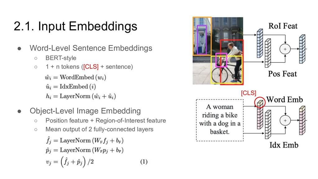 2.1. Input Embeddings ● Word-Level Sentence Emb...