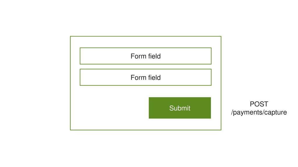 Submit Form field Form field POST /payments/cap...