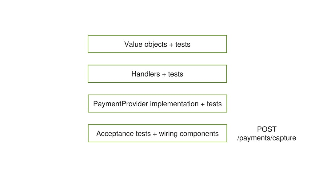 Handlers + tests PaymentProvider implementation...