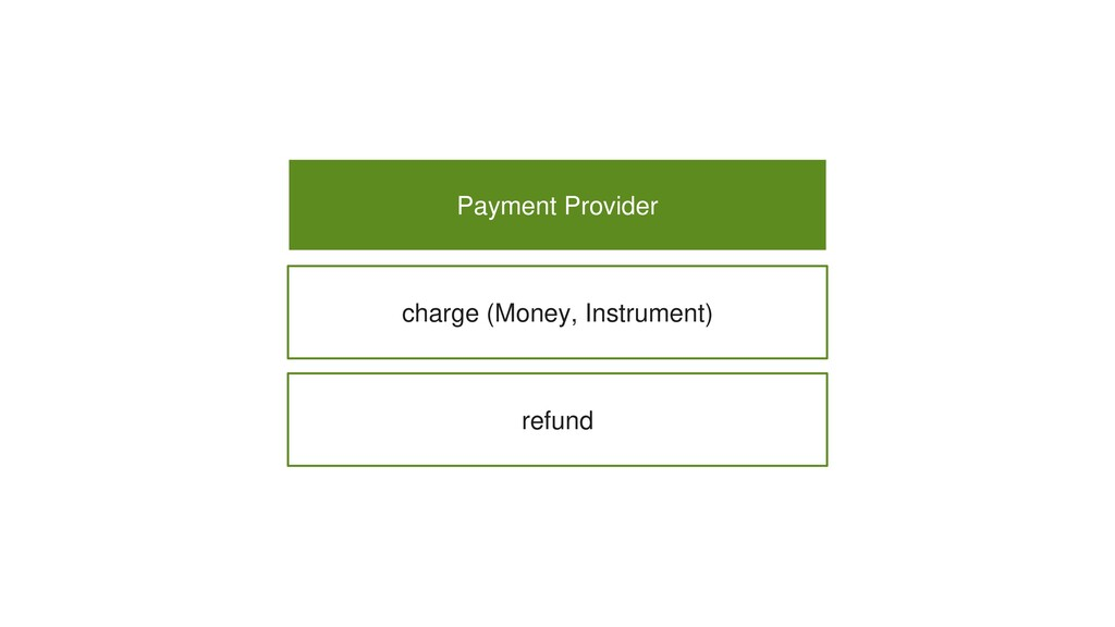 Payment Provider charge (Money, Instrument) ref...