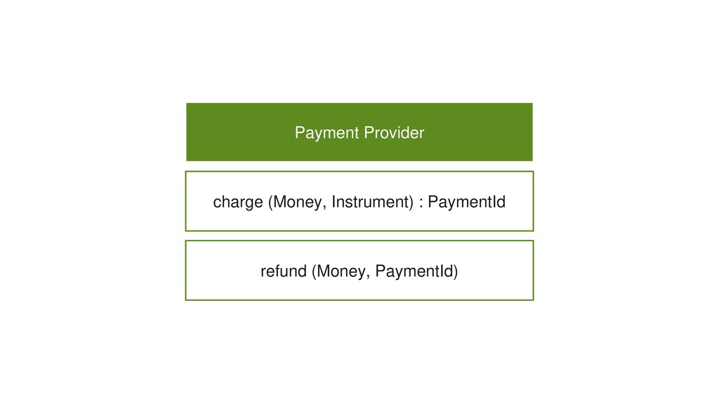 Payment Provider charge (Money, Instrument) : P...