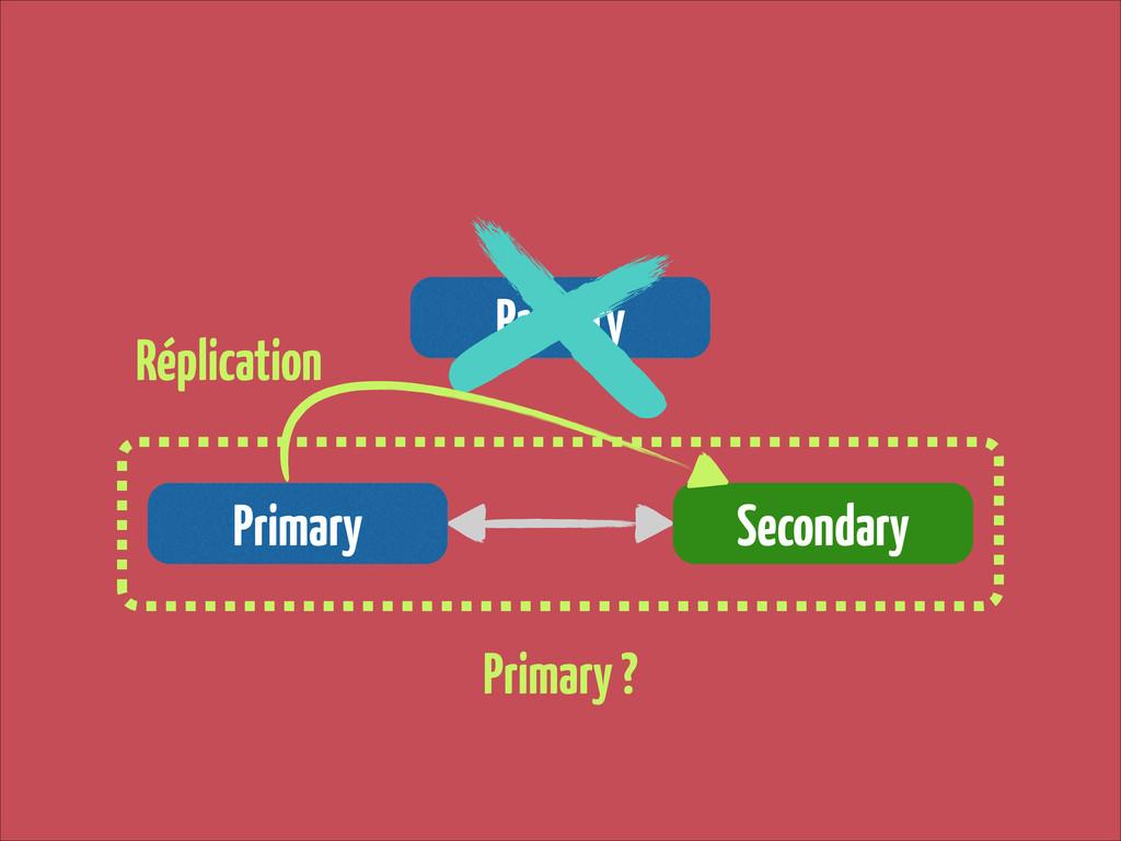 Primary Primary Secondary Primary ? Réplication