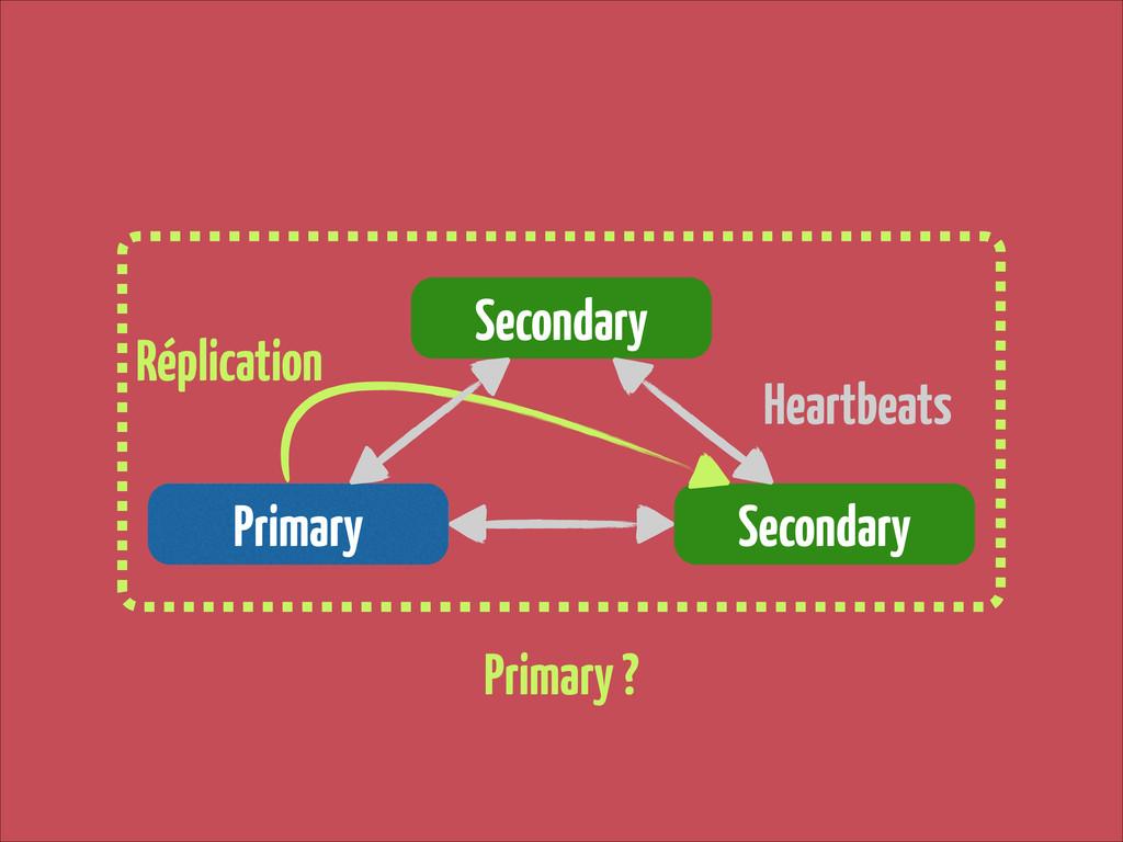 Secondary Primary Secondary Primary ? Réplicati...