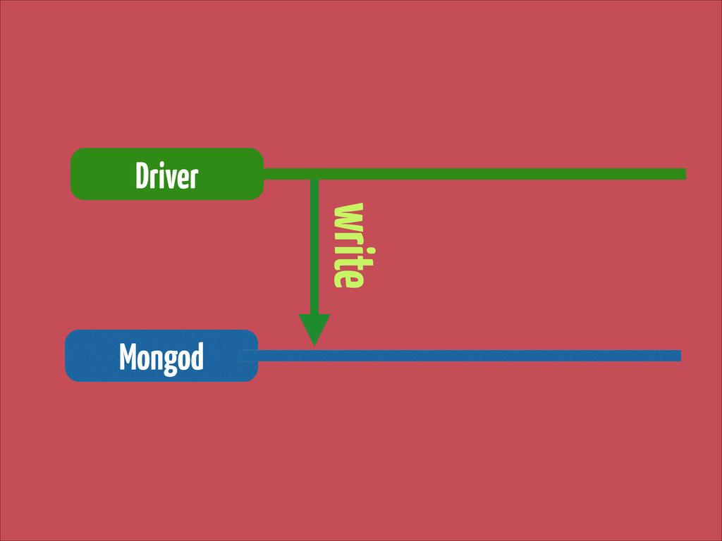 write Driver Mongod