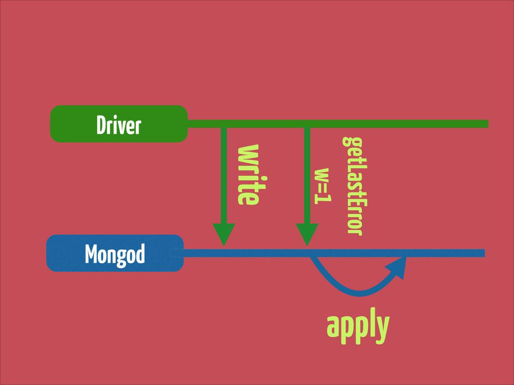 write Driver Mongod getLastError w=1 apply
