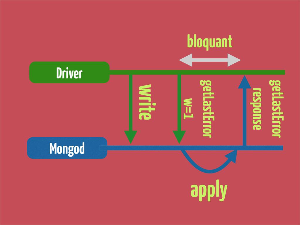 write Driver Mongod getLastError response getLa...