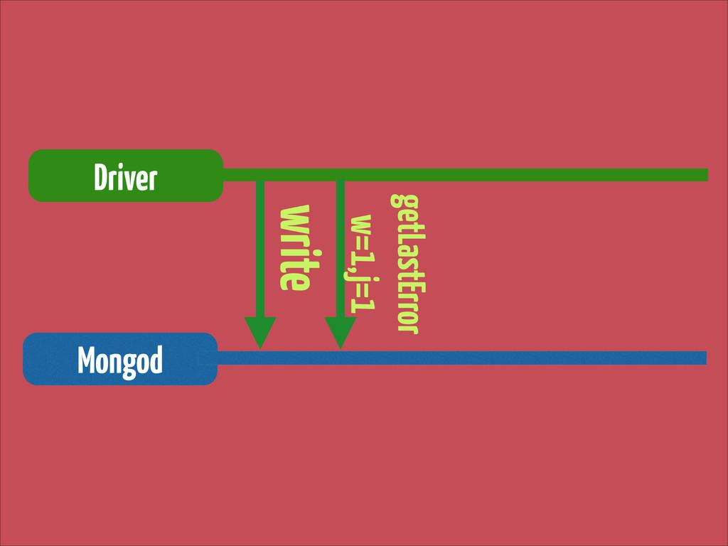 write Driver Mongod getLastError w=1,j=1