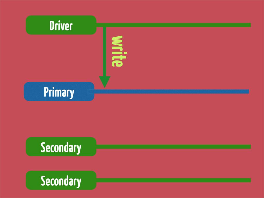 write Driver Primary Secondary Secondary