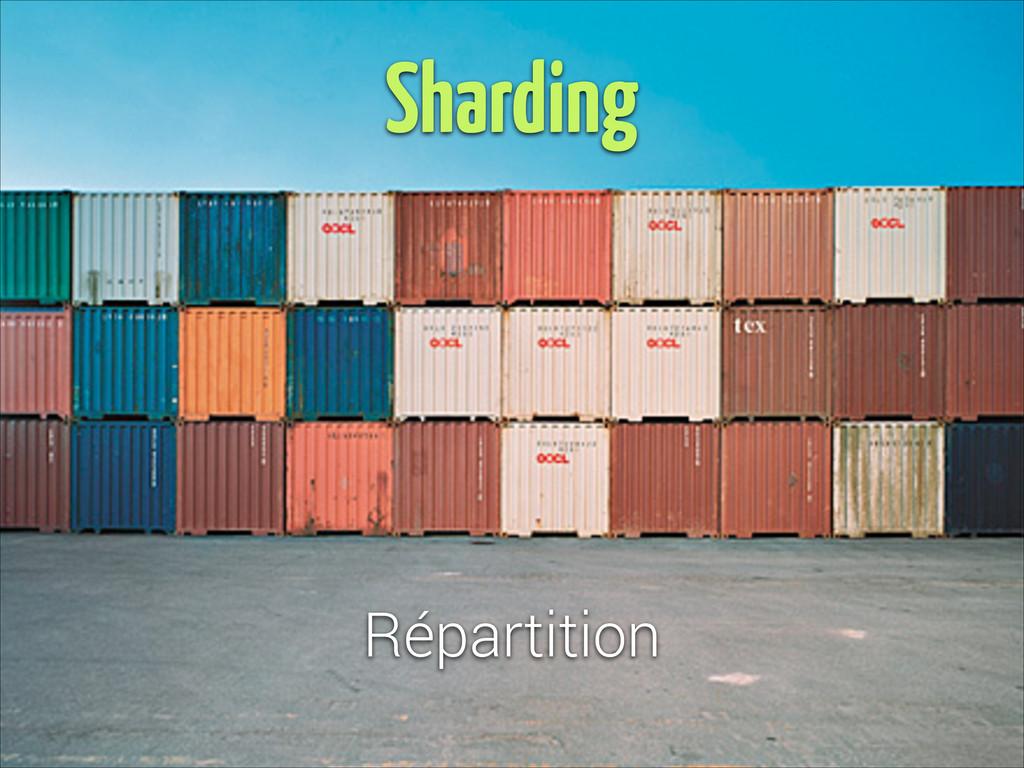 Sharding Répartition