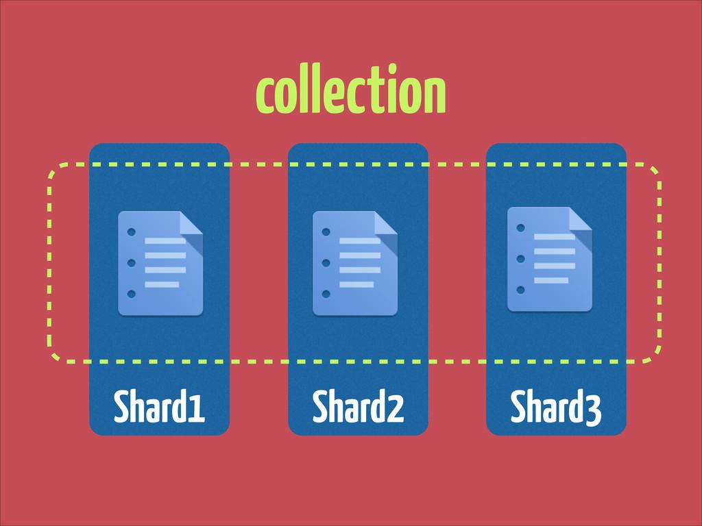 Shard2 Shard3 Shard1 collection