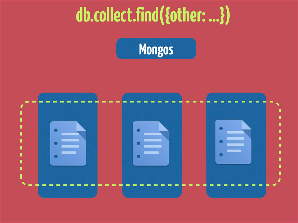 Mongos db.collect.find({other: …})