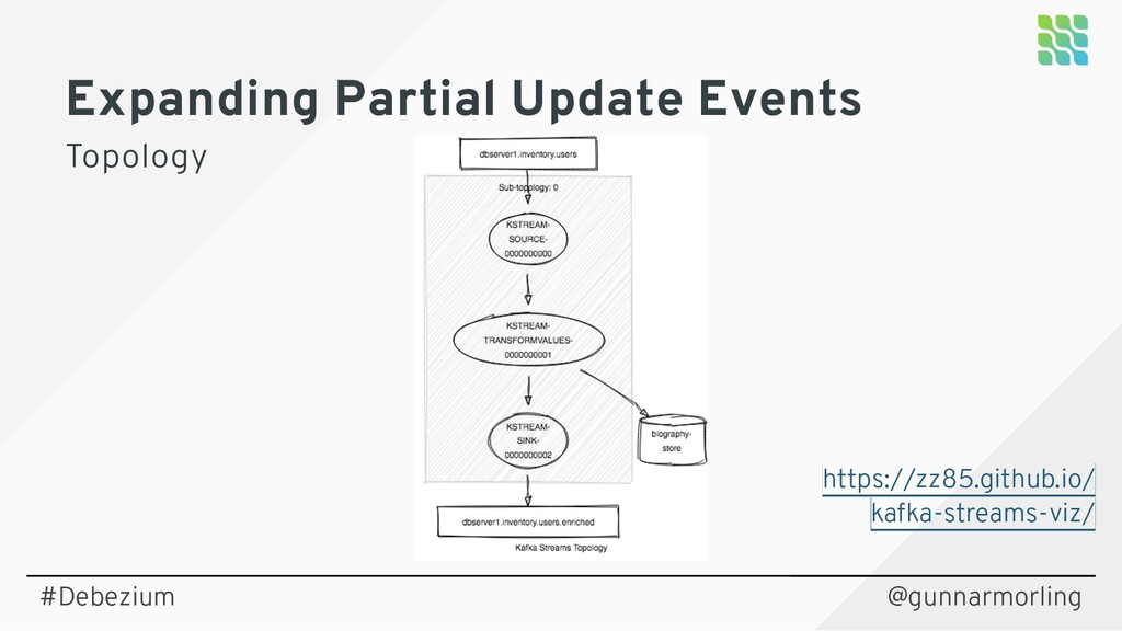Expanding Partial Update Events Topology @gunna...