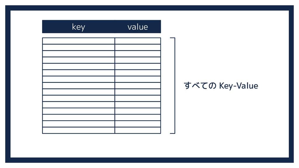 key value すべての Key-Value