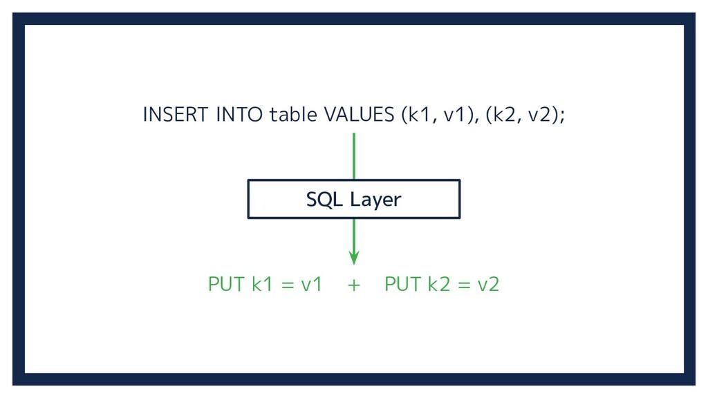 INSERT INTO table VALUES (k1, v1), (k2, v2); PU...