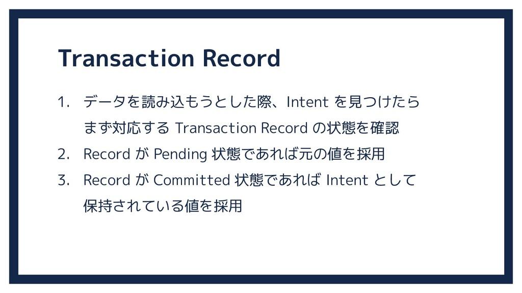 Transaction Record 1. データを読み込もうとした際、Intent を見つけ...