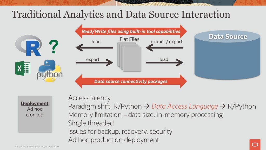 Traditional Analytics and Data Source Interacti...
