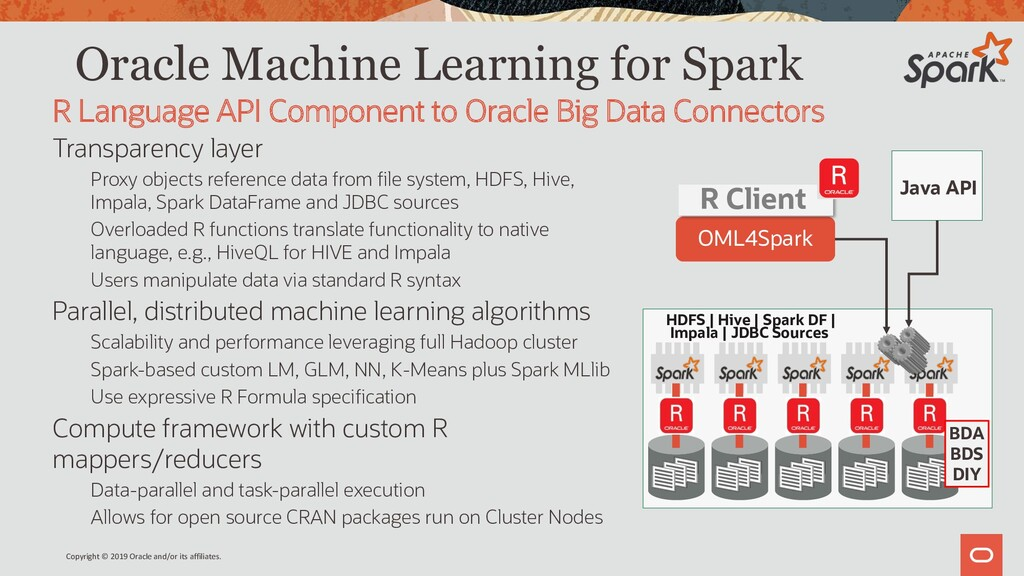 Oracle Machine Learning for Spark Transparency ...