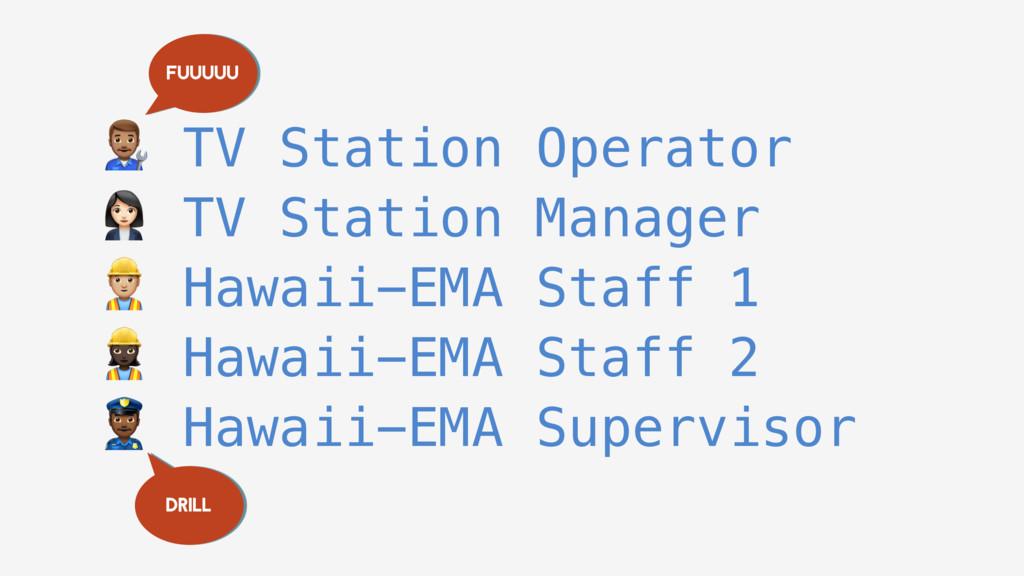 "! TV Station Operator "" TV Station Manager # Ha..."