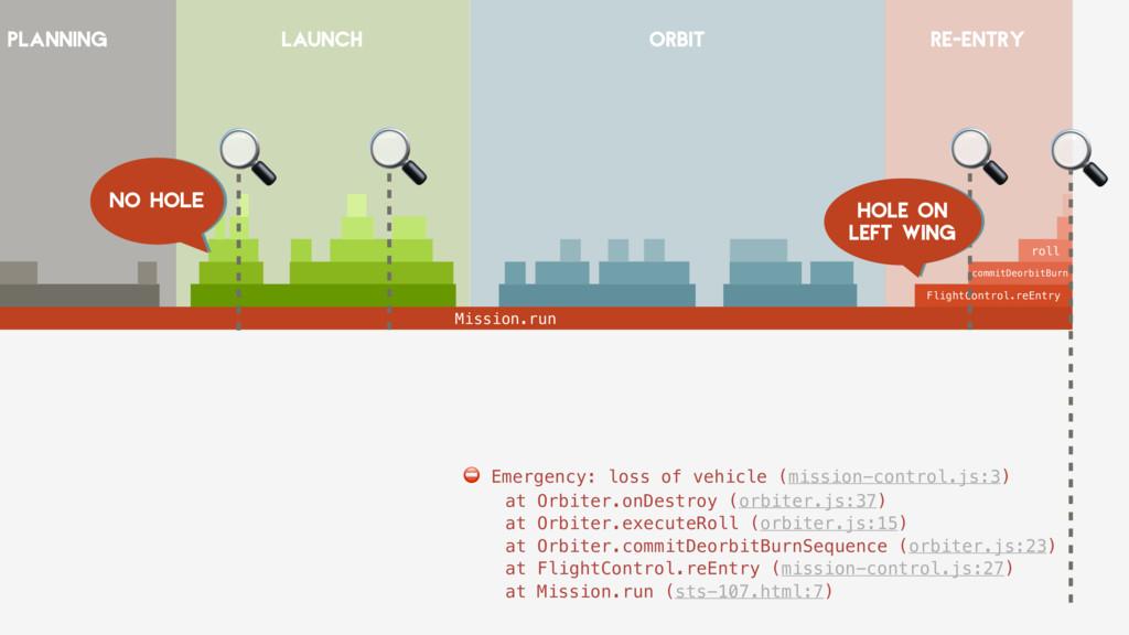 launch orbit re-entry FlightControl.reEntry com...