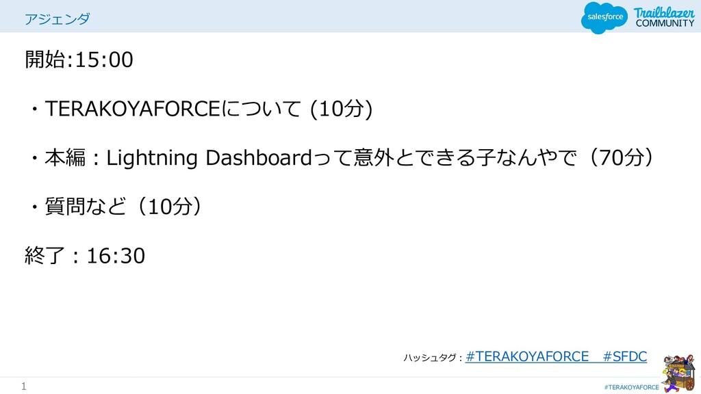 #TERAKOYAFORCE 1 開始:15:00 ・TERAKOYAFORCEについて (1...