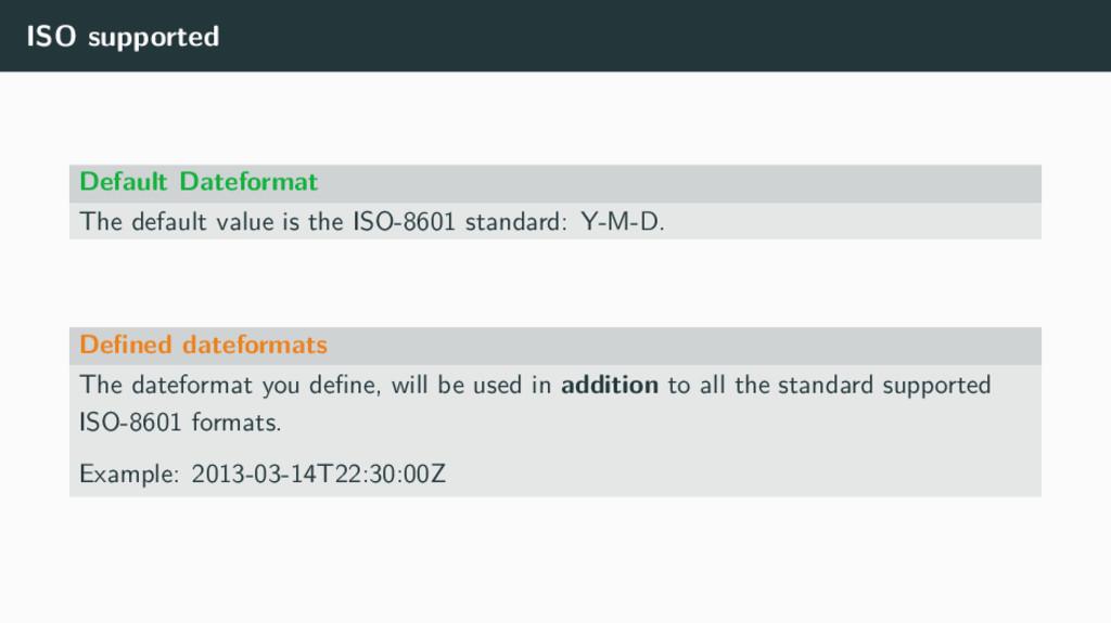ISO supported Default Dateformat The default va...