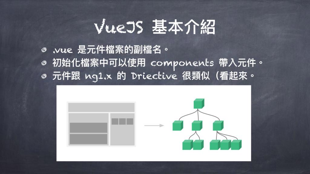 VueJS चՕ奧 .vue ฎزկ䲆礯ጱۅ䲆ݷ牐 ڡত玕䲆礯Ӿݢ犥ֵአ component...