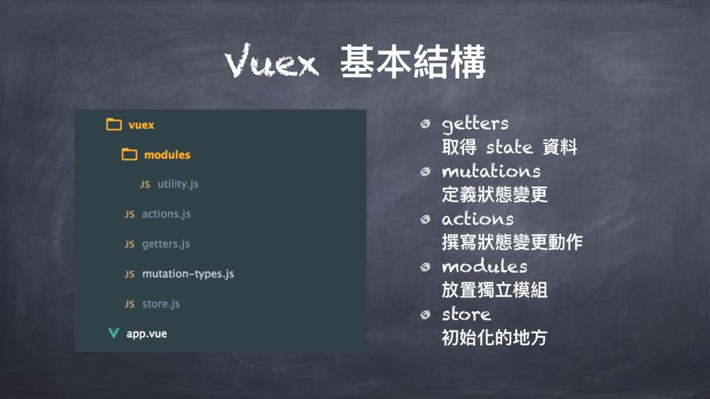 Vuex च奾䯤 getters 玲 state 虻碘 mutations ਧ嬝制眲虋...