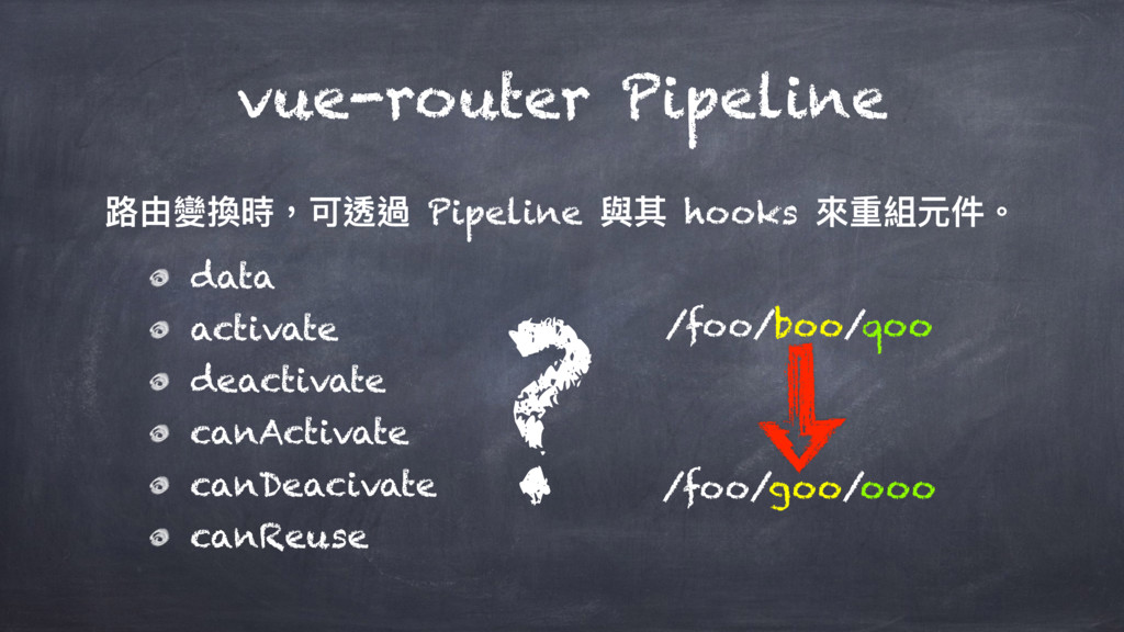 vue-router Pipeline ᪠ኧ虋矦碻牧ݢ蝚螂 Pipeline 膏ٌ hooks...