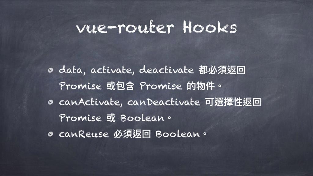 vue-router Hooks data, activate, deactivate ᮷殾...