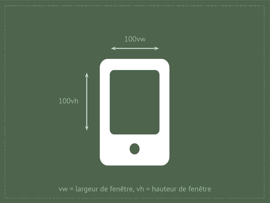 100vw 100vh vw = largeur de fenêtre, vh = haute...