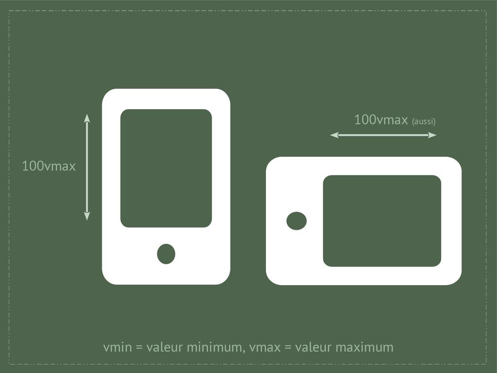 100vmax (aussi) 100vmax vmin = valeur minimum, ...