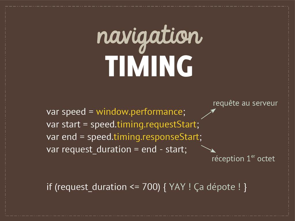 navigation TIMING var speed = window.performanc...
