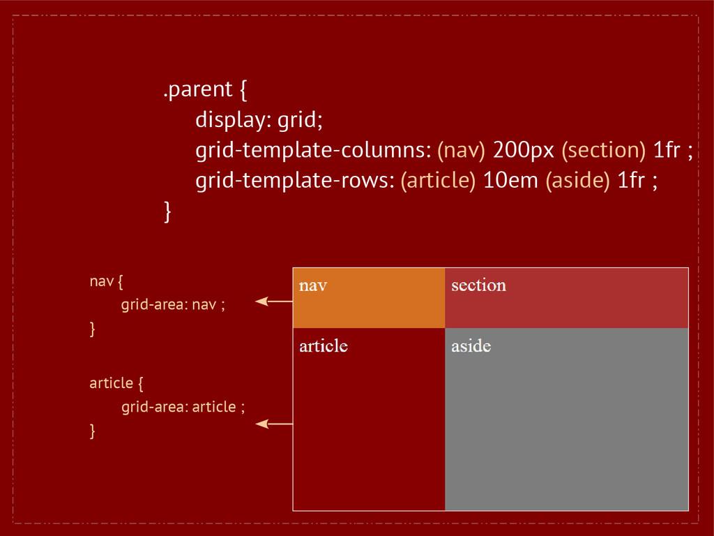 .parent { display: grid; grid-template-columns:...