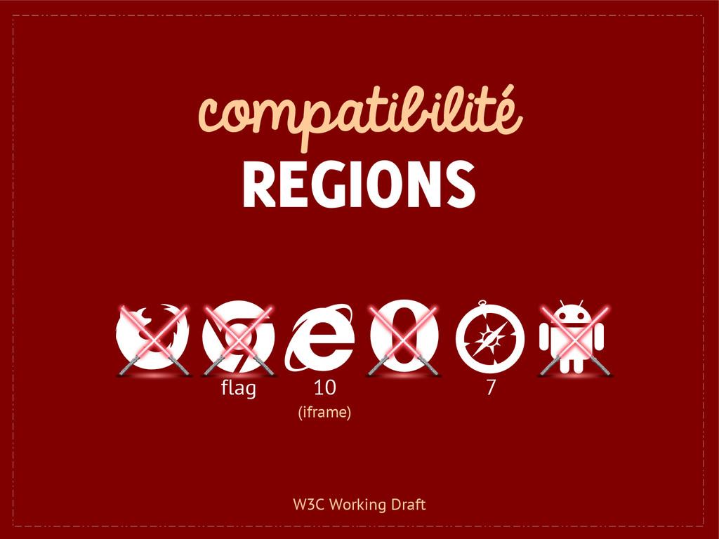 compatibilité REGIONS 10 (iframe) flag W3C Work...
