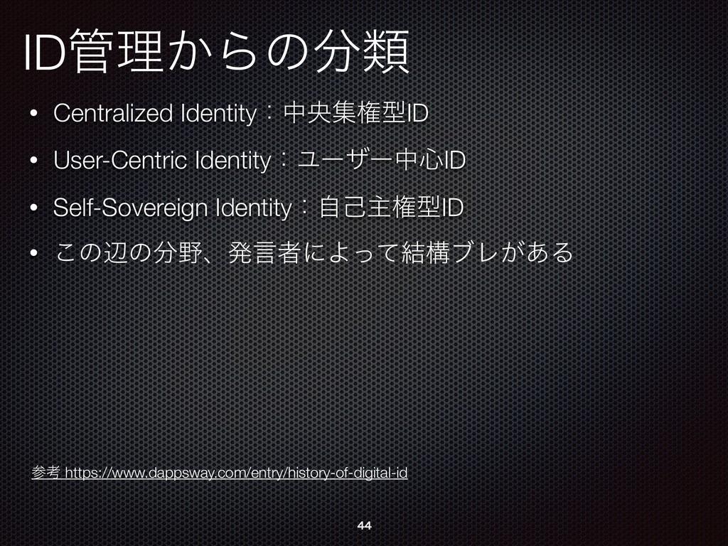 IDཧ͔Βͷྨ • Centralized IdentityɿதԝूݖܕID • User...
