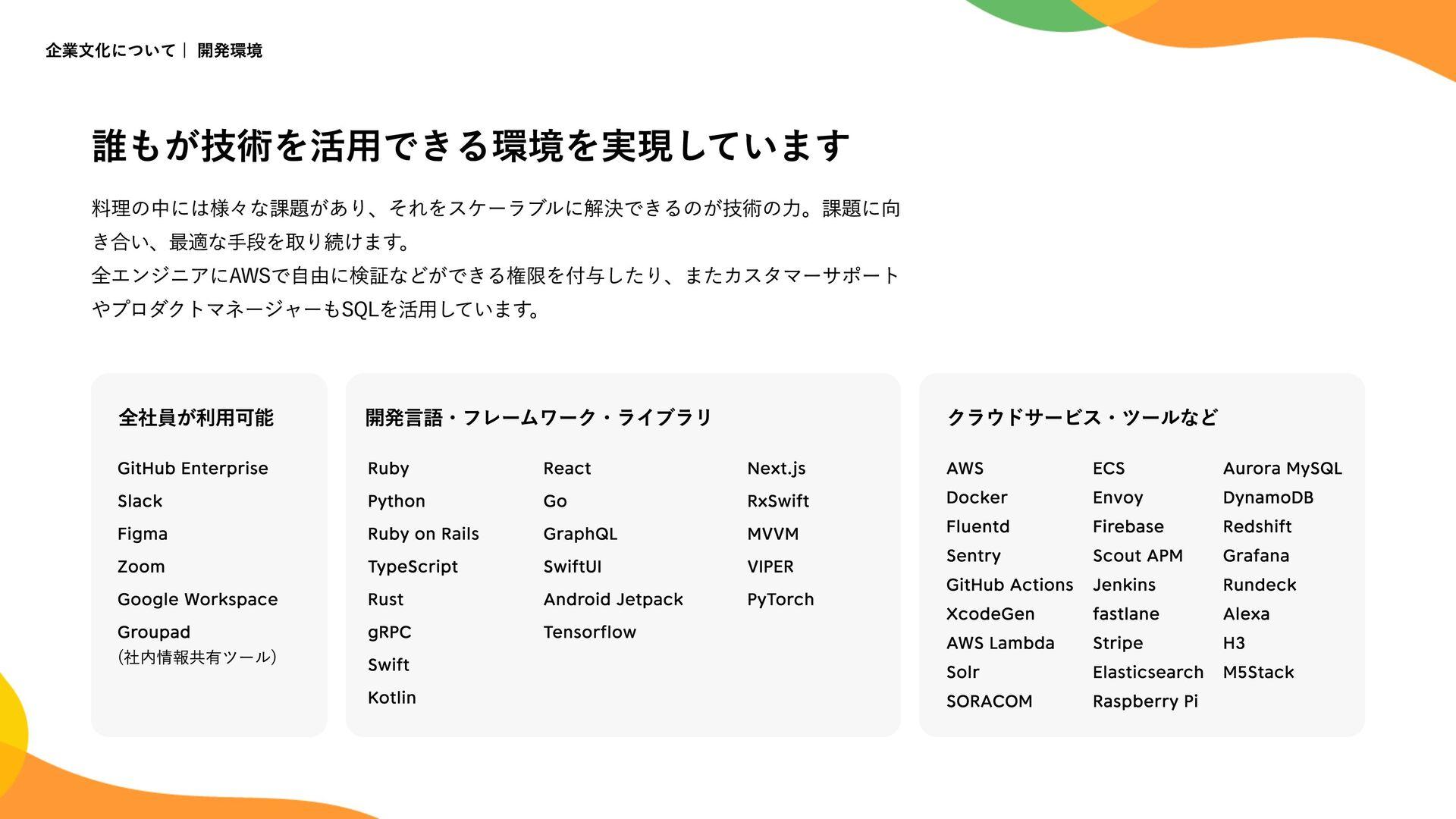 Culture | 私たちの働き方 4 職住近接を推奨 横浜の指定エリアに居住する場合(下記に...