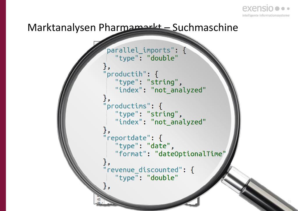 25 Marktanalysen Pharmamarkt – Suchmaschine