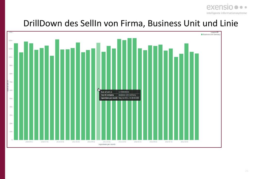 26 DrillDown des SellIn von Firma, Business Uni...