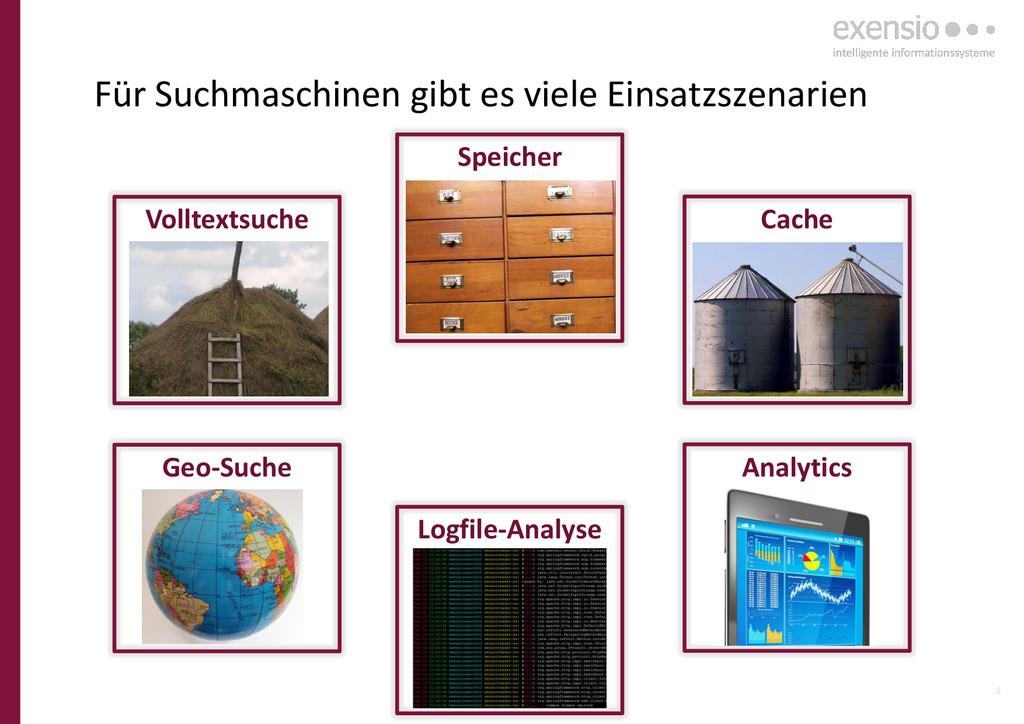 4 Für Suchmaschinen gibt es viele Einsatzszenar...