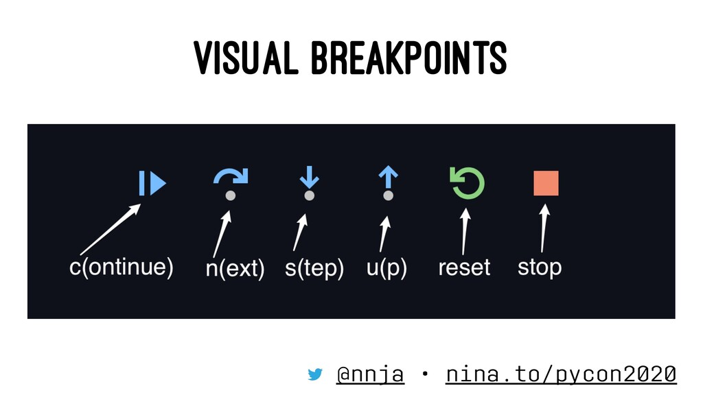 VISUAL BREAKPOINTS @nnja • nina.to/pycon2020