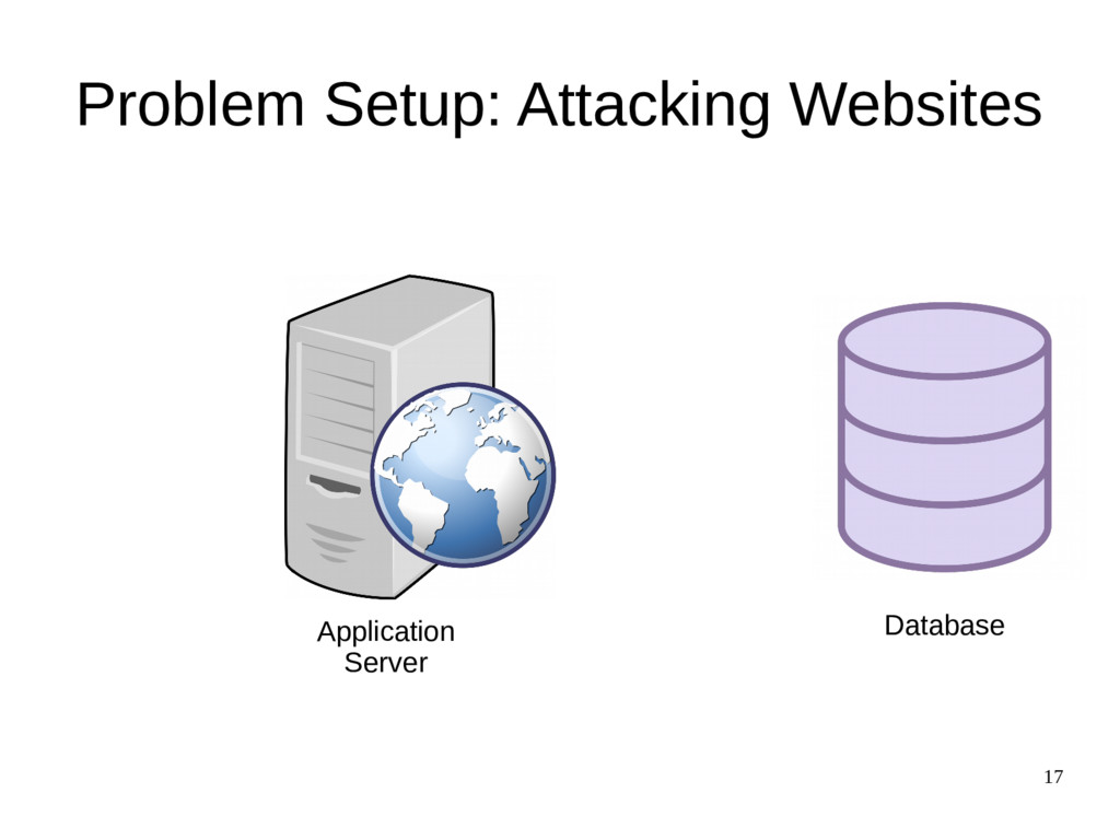 17 Problem Setup: Attacking Websites http POST ...